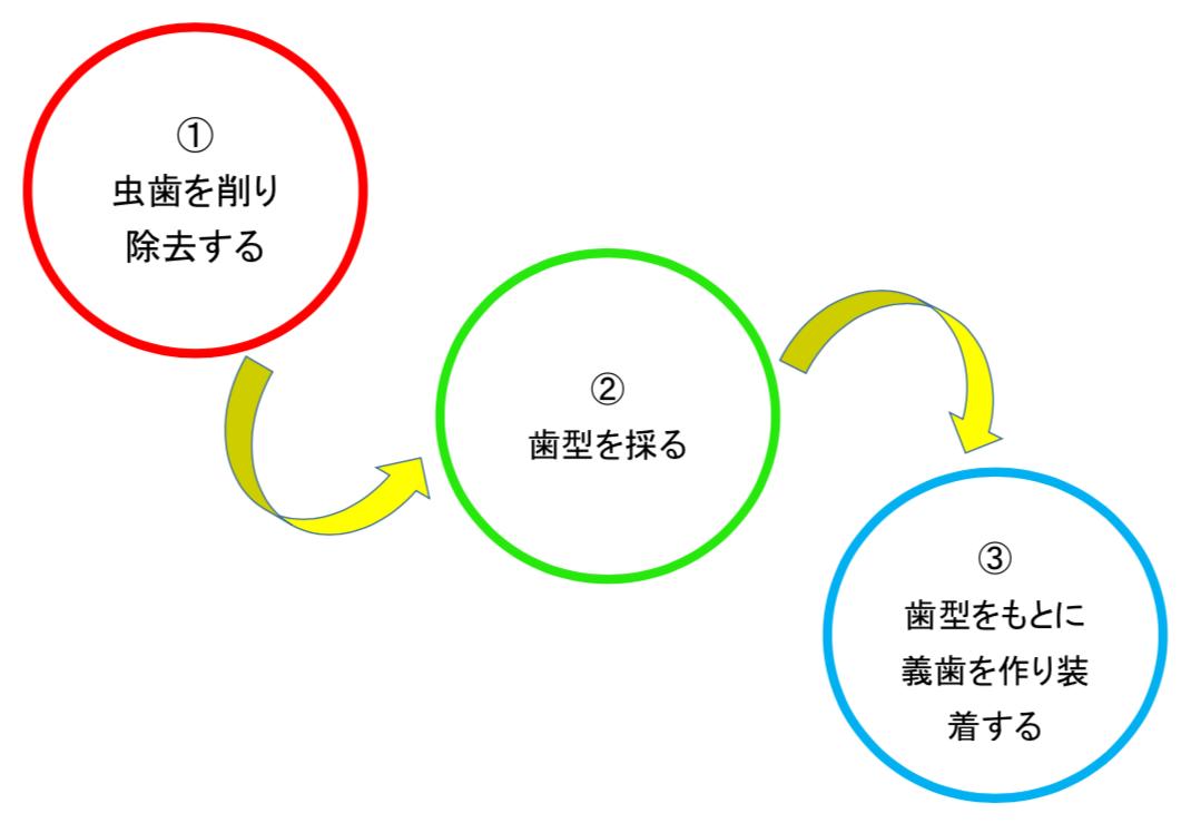 デンタル 丸の内 クリニック 帝劇
